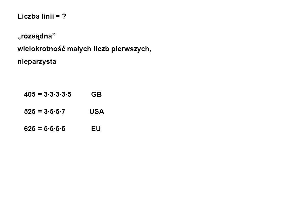 """Liczba linii = ? """"rozsądna"""" wielokrotność małych liczb pierwszych, nieparzysta 405 = 3·3·3·3·5 GB 525 = 3·5·5·7 USA 625 = 5·5·5·5 EU"""