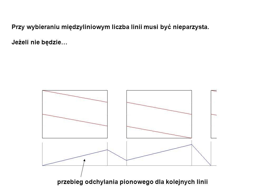 Przy wybieraniu międzyliniowym liczba linii musi być nieparzysta. Jeżeli nie będzie… przebieg odchylania pionowego dla kolejnych linii
