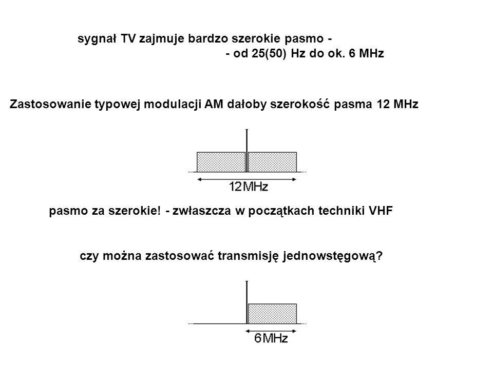 sygnał TV zajmuje bardzo szerokie pasmo - - od 25(50) Hz do ok. 6 MHz Zastosowanie typowej modulacji AM dałoby szerokość pasma 12 MHz pasmo za szeroki