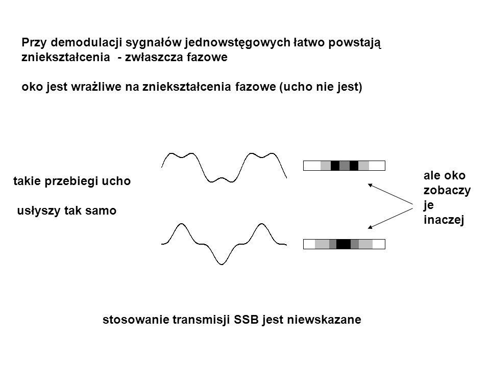 Przy demodulacji sygnałów jednowstęgowych łatwo powstają zniekształcenia - zwłaszcza fazowe oko jest wrażliwe na zniekształcenia fazowe (ucho nie jest) takie przebiegi ucho usłyszy tak samo ale oko zobaczy je inaczej stosowanie transmisji SSB jest niewskazane