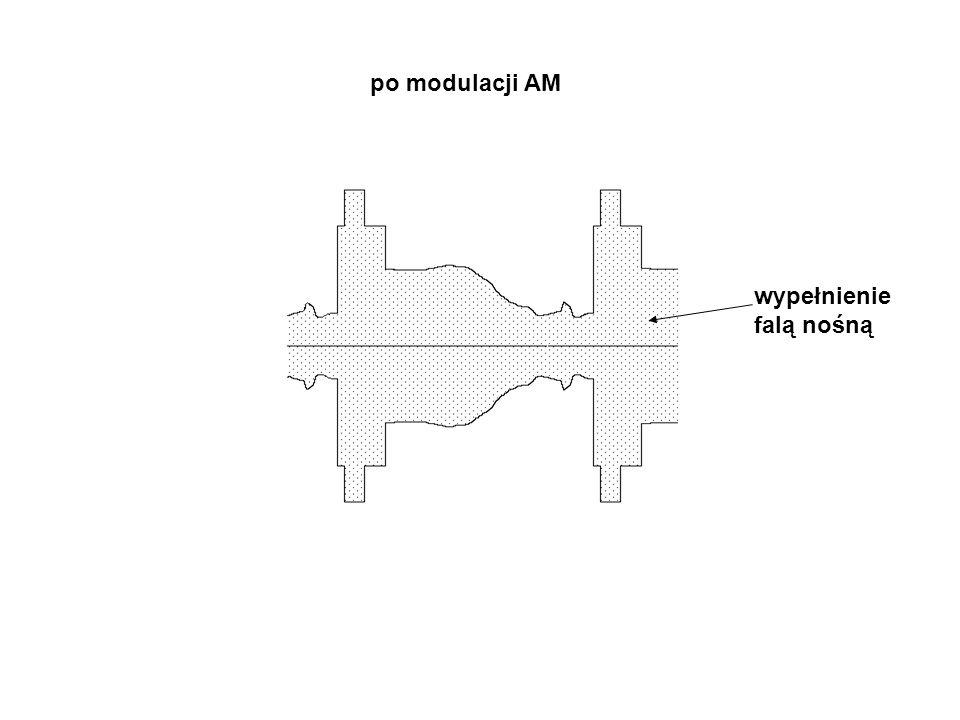 po modulacji AM wypełnienie falą nośną