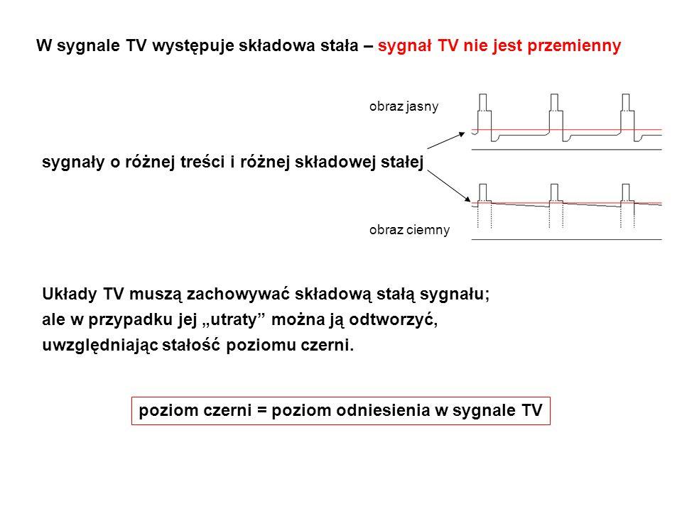 """W sygnale TV występuje składowa stała – sygnał TV nie jest przemienny sygnały o różnej treści i różnej składowej stałej Układy TV muszą zachowywać składową stałą sygnału; ale w przypadku jej """"utraty można ją odtworzyć, uwzględniając stałość poziomu czerni."""