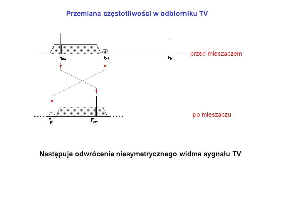 Przemiana częstotliwości w odbiorniku TV przed mieszaczem po mieszaczu Następuje odwrócenie niesymetrycznego widma sygnału TV