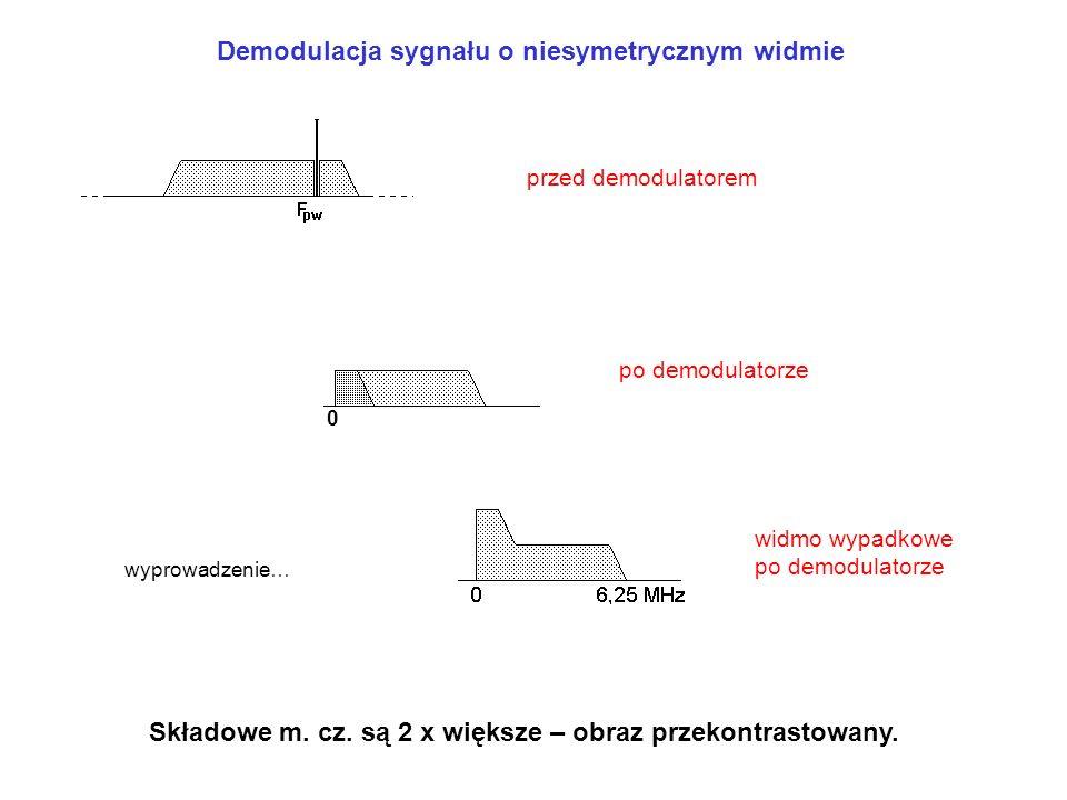 Demodulacja sygnału o niesymetrycznym widmie przed demodulatorem po demodulatorze Składowe m. cz. są 2 x większe – obraz przekontrastowany. widmo wypa