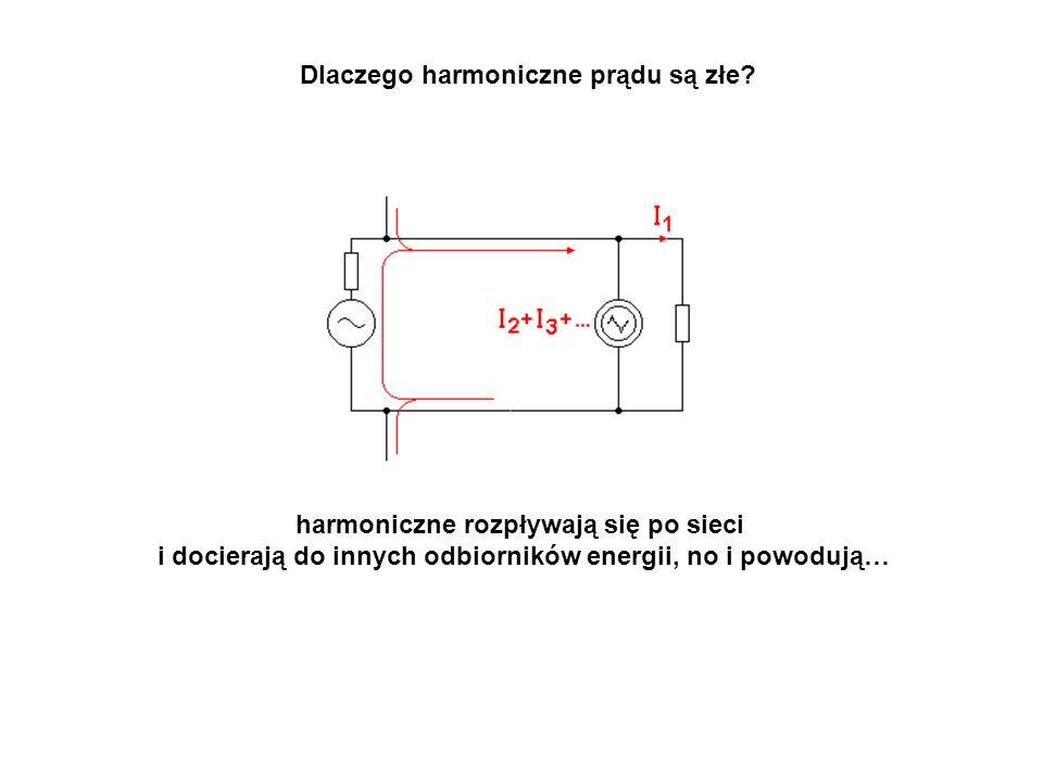 harmoniczne rozpływają się po sieci i docierają do innych odbiorników energii, no i powodują… Dlaczego harmoniczne prądu są złe?