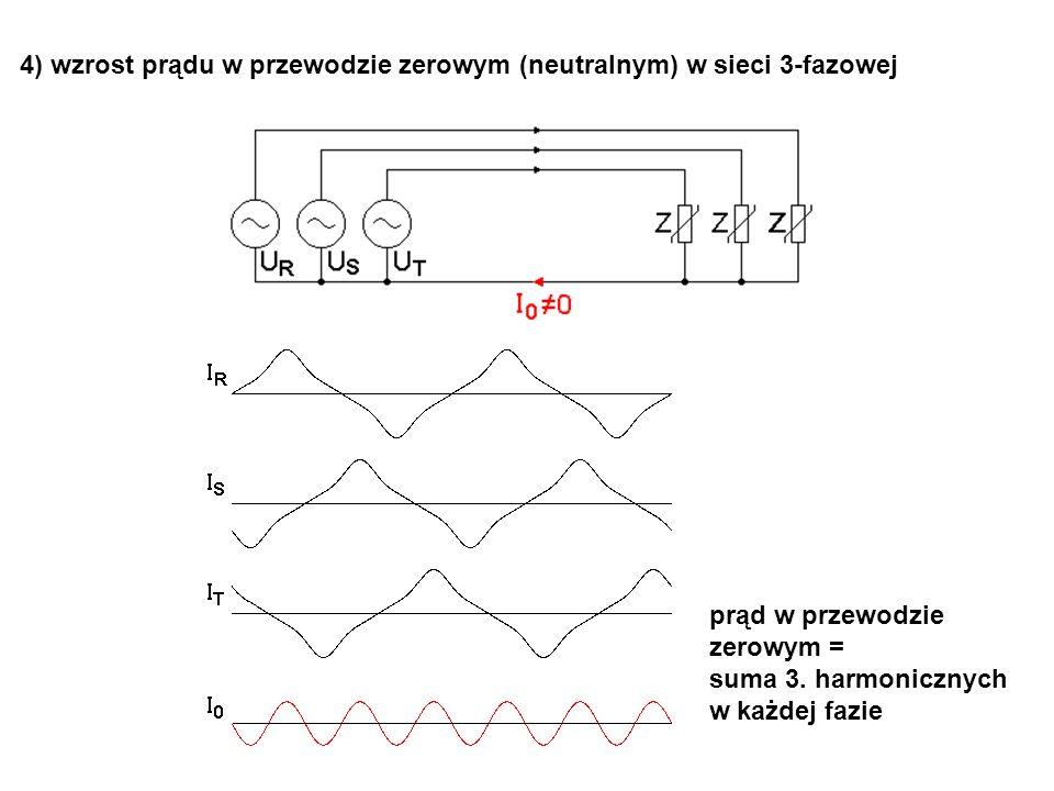 prąd w przewodzie zerowym = suma 3. harmonicznych w każdej fazie 4) wzrost prądu w przewodzie zerowym (neutralnym) w sieci 3-fazowej