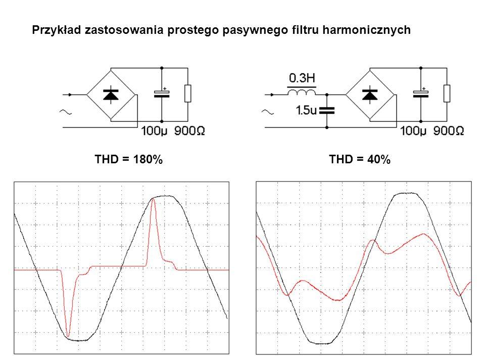 Przykład zastosowania prostego pasywnego filtru harmonicznych THD = 40%THD = 180%