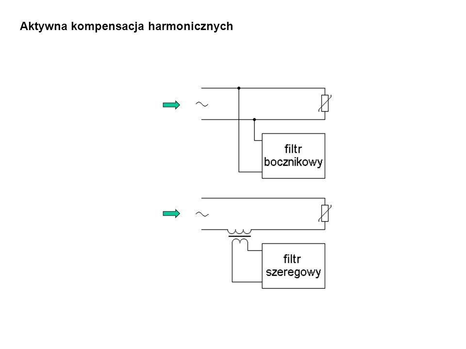 Aktywna kompensacja harmonicznych