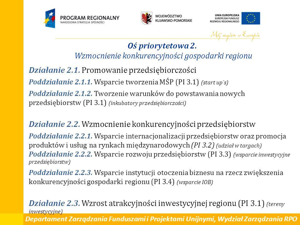 Departament Zarządzania Funduszami i Projektami Unijnymi, Wydział Zarządzania RPO Oś priorytetowa 2.