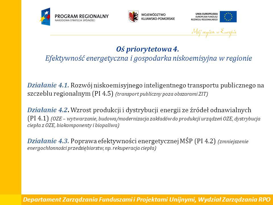 Departament Zarządzania Funduszami i Projektami Unijnymi, Wydział Zarządzania RPO Oś priorytetowa 11.