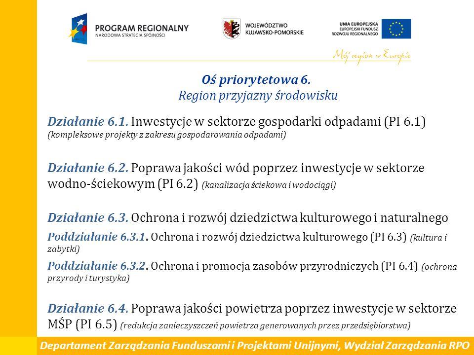 Departament Zarządzania Funduszami i Projektami Unijnymi, Wydział Zarządzania RPO Oś priorytetowa 6.