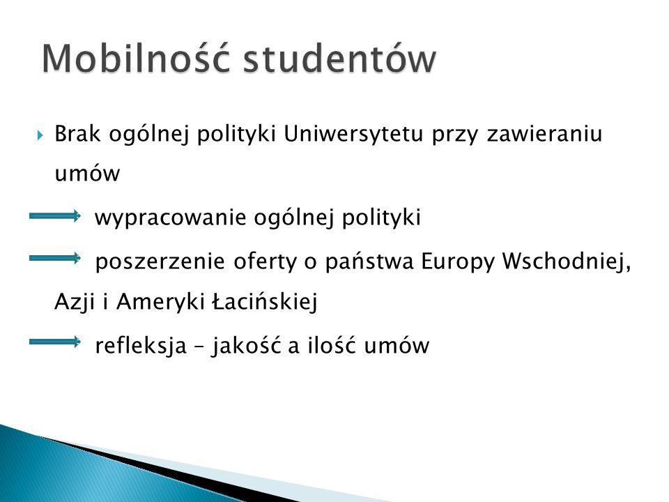  Problemy rekrutacyjne związane z systemem 3+2 warunkowe rekrutowanie studentów III roku