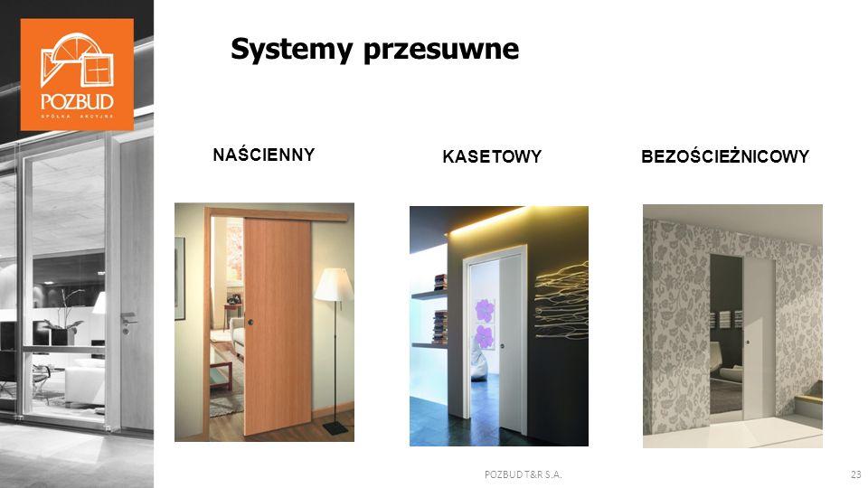 POZBUD T&R S.A.23 Systemy przesuwne NAŚCIENNY KASETOWY BEZOŚCIEŻNICOWY