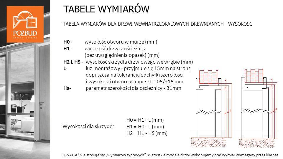 TABELE WYMIARÓW TABELA WYMIARÓW DLA DRZWI WEWNATRZLOKALOWYCH DREWNIANYCH - WYSOKOSC H0 - wysokość otworu w murze (mm) H1 - wysokość drzwi z ościeżnica (bez uwzględnienia opasek) (mm) H2 L HS - wysokość skrzydła drzwiowego we wrębie (mm) L- luz montażowy - przyjmuje się 15mm na stronę dopuszczalna tolerancja odchyłki szerokości i wysokości otworu w murze L: -05/+15 mm Hs- parametr szerokości dla ościeżnicy - 31mm H0 = H1+ L (mm) H1 = H0 - L (mm) H2 = H1 - HS (mm) Wysokości dla skrzydeł UWAGA.