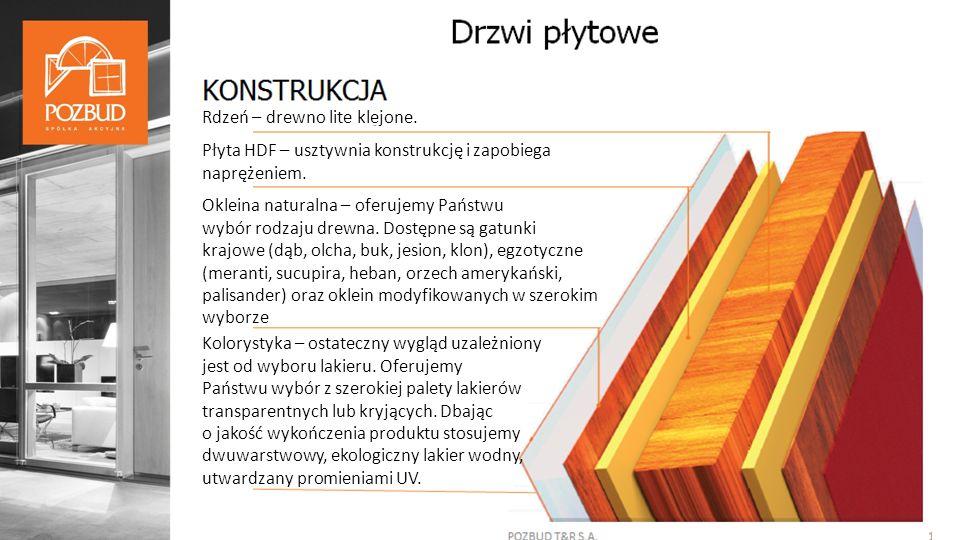 Płyta HDF – usztywnia konstrukcję i zapobiega naprężeniem. Rdzeń – drewno lite klejone. Okleina naturalna – oferujemy Państwu wybór rodzaju drewna. Do