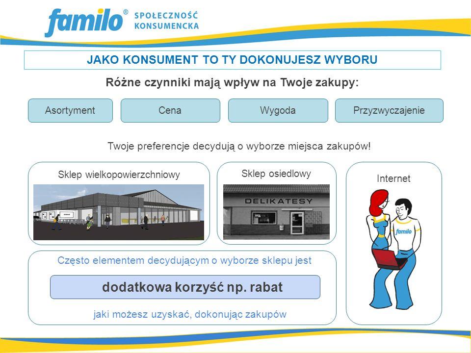 Do obliczeń dla tego przykładu przyjęto: wartość miesięcznych zakupów 500 zł i ZDP 6 % - 30zł PREMIA Z GRUPY ZAKUPOWEJ.