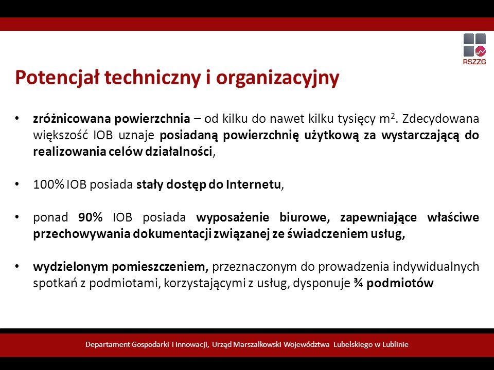 Potencjał techniczny i organizacyjny zróżnicowana powierzchnia – od kilku do nawet kilku tysięcy m 2.