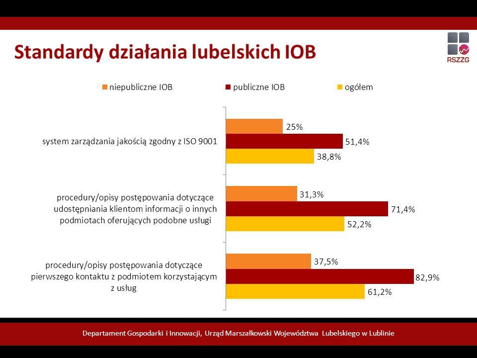 Departament Gospodarki i Innowacji, Urząd Marszałkowski Województwa Lubelskiego w Lublinie Standardy działania lubelskich IOB
