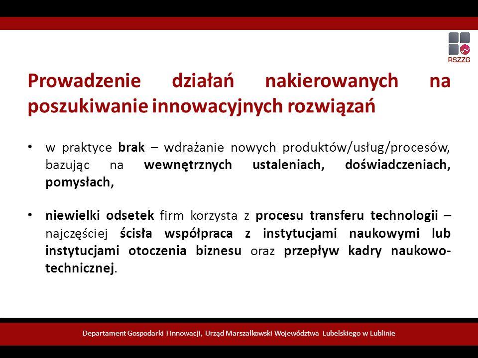 Departament Gospodarki i Innowacji, Urząd Marszałkowski Województwa Lubelskiego w Lublinie Prowadzenie działań nakierowanych na poszukiwanie innowacyjnych rozwiązań w praktyce brak – wdrażanie nowych produktów/usług/procesów, bazując na wewnętrznych ustaleniach, doświadczeniach, pomysłach, niewielki odsetek firm korzysta z procesu transferu technologii – najczęściej ścisła współpraca z instytucjami naukowymi lub instytucjami otoczenia biznesu oraz przepływ kadry naukowo- technicznej.