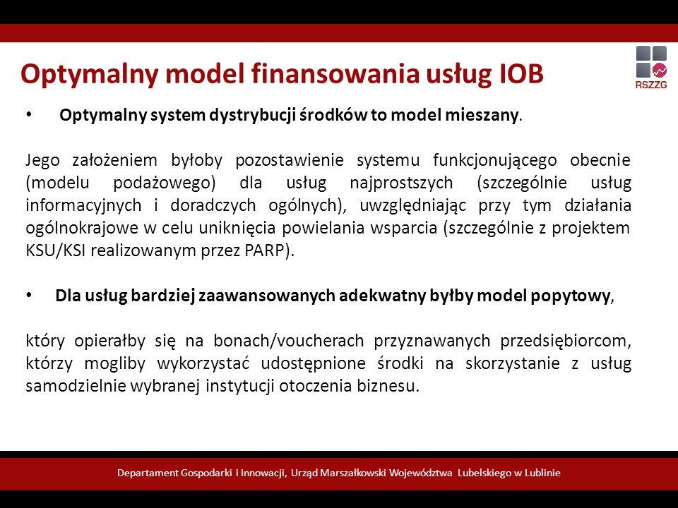 Departament Gospodarki i Innowacji, Urząd Marszałkowski Województwa Lubelskiego w Lublinie Optymalny system dystrybucji środków to model mieszany.