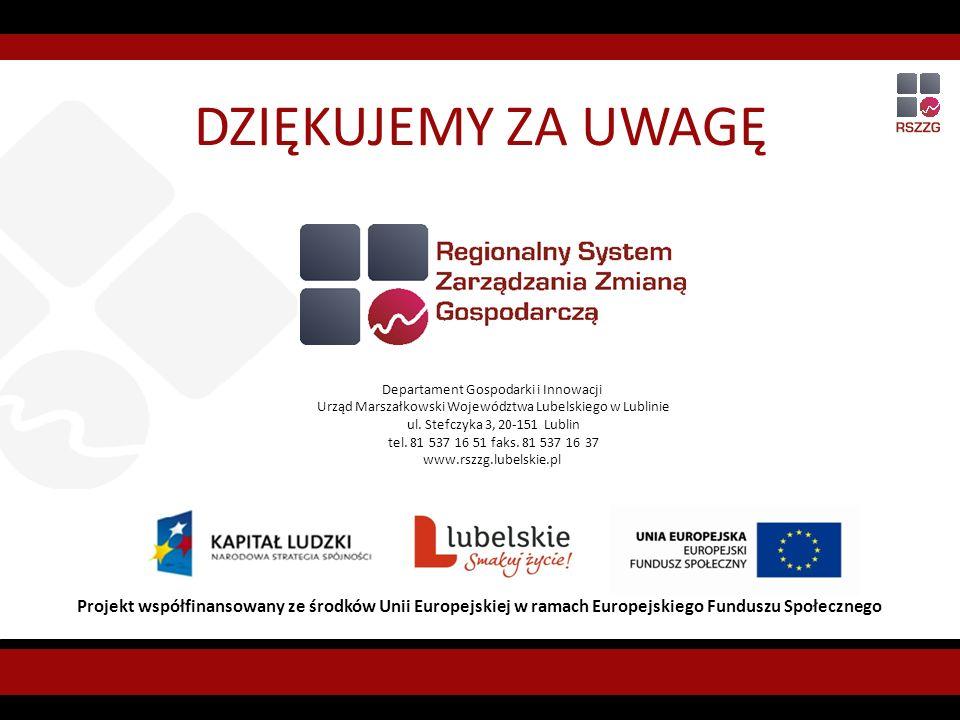 DZIĘKUJEMY ZA UWAGĘ Projekt współfinansowany ze środków Unii Europejskiej w ramach Europejskiego Funduszu Społecznego Departament Gospodarki i Innowacji Urząd Marszałkowski Województwa Lubelskiego w Lublinie ul.