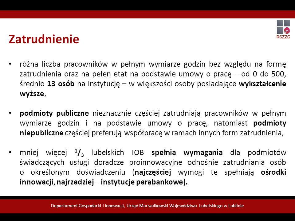 Departament Gospodarki i Innowacji, Urząd Marszałkowski Województwa Lubelskiego w Lublinie Aktywne pozyskiwanie klientów przez IOB Wykres nr 27.