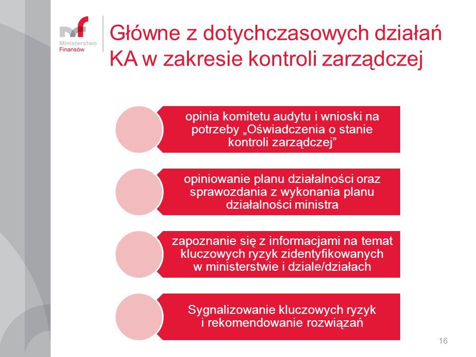 """opinia komitetu audytu i wnioski na potrzeby """"Oświadczenia o stanie kontroli zarządczej opiniowanie planu działalności oraz sprawozdania z wykonania planu działalności ministra zapoznanie się z informacjami na temat kluczowych ryzyk zidentyfikowanych w ministerstwie i dziale/działach Sygnalizowanie kluczowych ryzyk i rekomendowanie rozwiązań 16 Główne z dotychczasowych działań KA w zakresie kontroli zarządczej"""