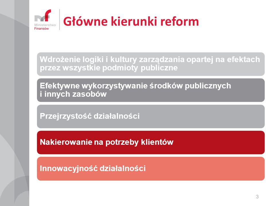 Główne kierunki reform Wdrożenie logiki i kultury zarządzania opartej na efektach przez wszystkie podmioty publiczne Efektywne wykorzystywanie środków publicznych i innych zasobów Przejrzystość działalnościNakierowanie na potrzeby klientówInnowacyjność działalności 3