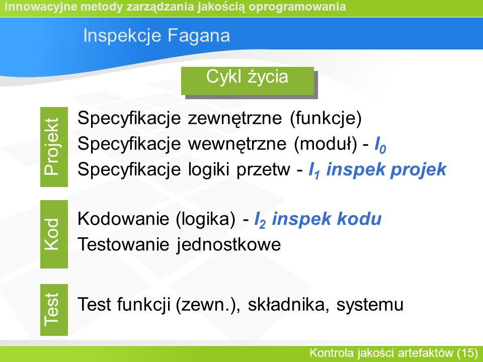 Innowacyjne metody zarządzania jakością oprogramowania Kontrola jakości artefaktów (15) Inspekcje Fagana Projekt Kod Test Specyfikacje zewnętrzne (funkcje) Specyfikacje wewnętrzne (moduł) - I 0 Specyfikacje logiki przetw - I 1 inspek projek Kodowanie (logika) - I 2 inspek kodu Testowanie jednostkowe Cykl życia Test funkcji (zewn.), składnika, systemu