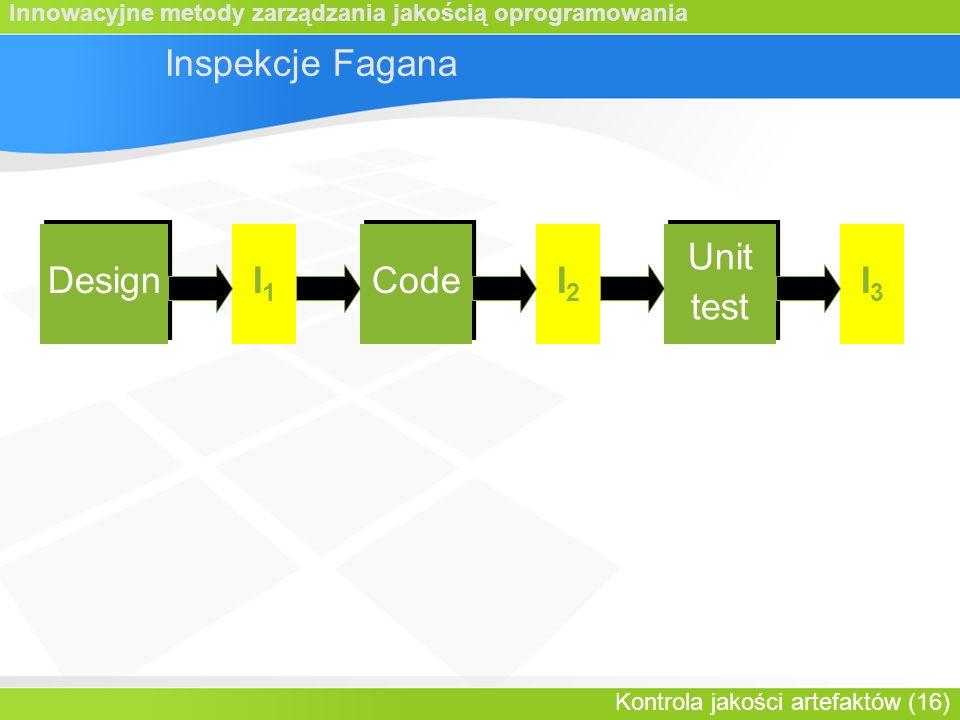 Innowacyjne metody zarządzania jakością oprogramowania Kontrola jakości artefaktów (16) Inspekcje Fagana Design Code Unit test Unit test I1I1 I2I2 I3I