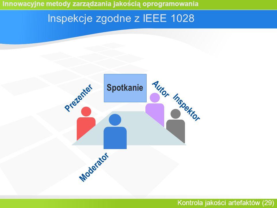 Innowacyjne metody zarządzania jakością oprogramowania Kontrola jakości artefaktów (29) Inspektor Spotkanie Prezenter Inspekcje zgodne z IEEE 1028 Aut