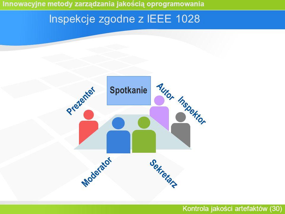 Innowacyjne metody zarządzania jakością oprogramowania Kontrola jakości artefaktów (30) Inspektor Spotkanie Prezenter Inspekcje zgodne z IEEE 1028 Aut
