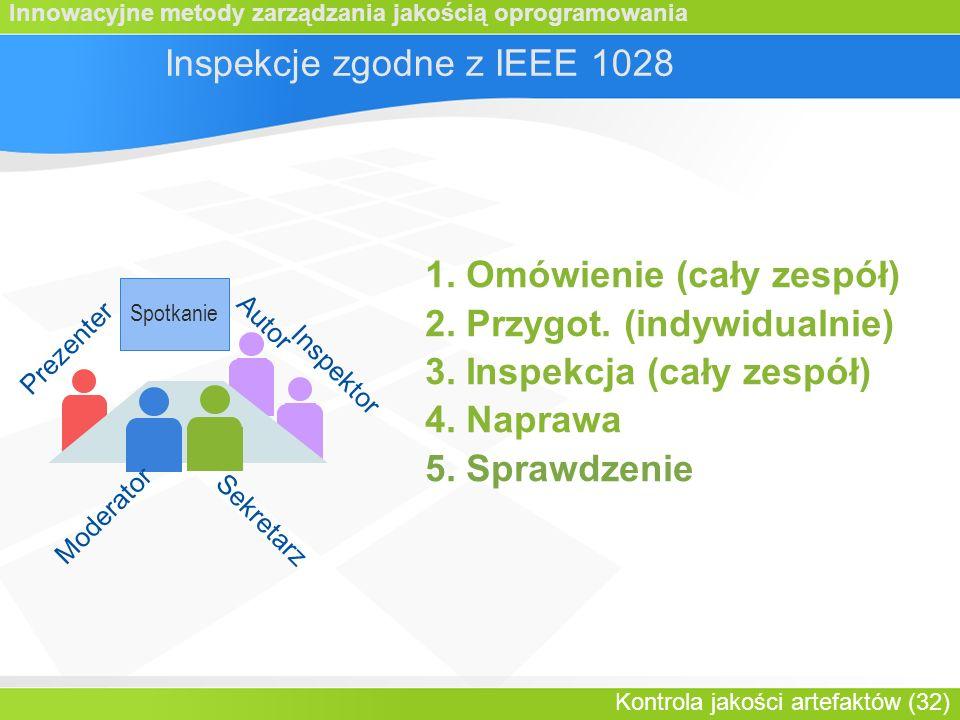 Innowacyjne metody zarządzania jakością oprogramowania Kontrola jakości artefaktów (32) Inspekcje zgodne z IEEE 1028 1.