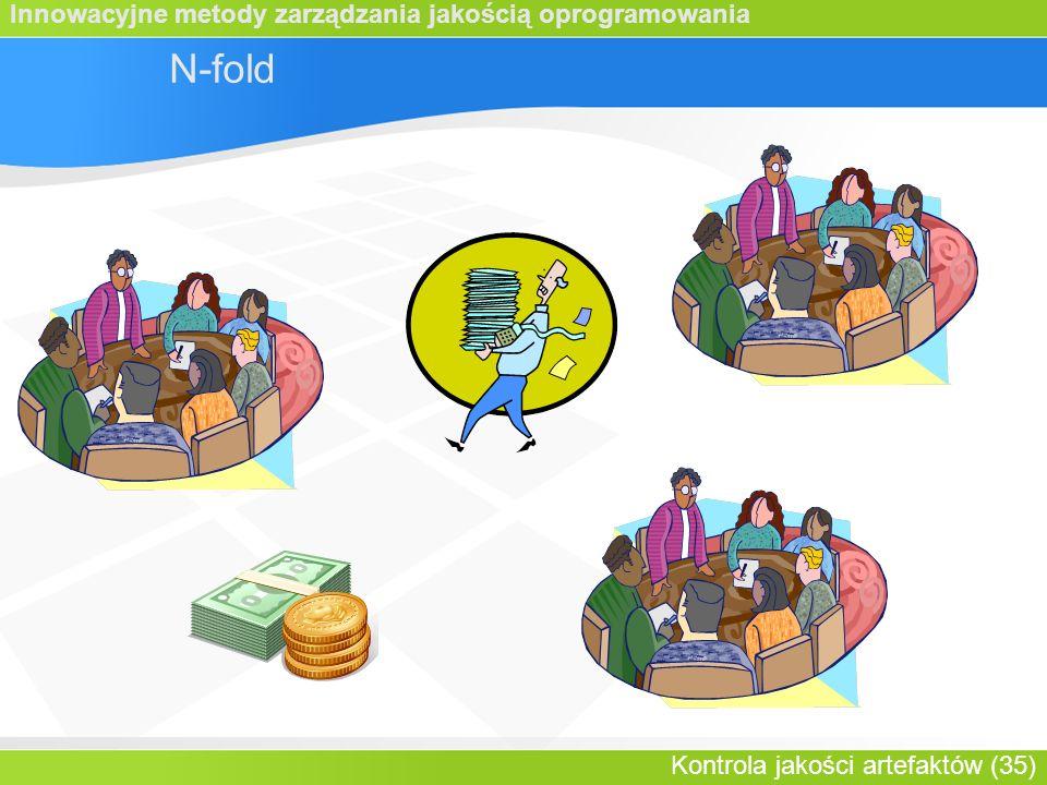 Innowacyjne metody zarządzania jakością oprogramowania Kontrola jakości artefaktów (35) N-fold