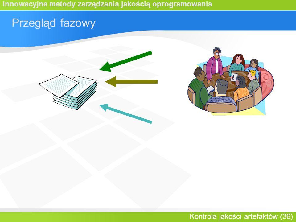 Innowacyjne metody zarządzania jakością oprogramowania Kontrola jakości artefaktów (36) Przegląd fazowy
