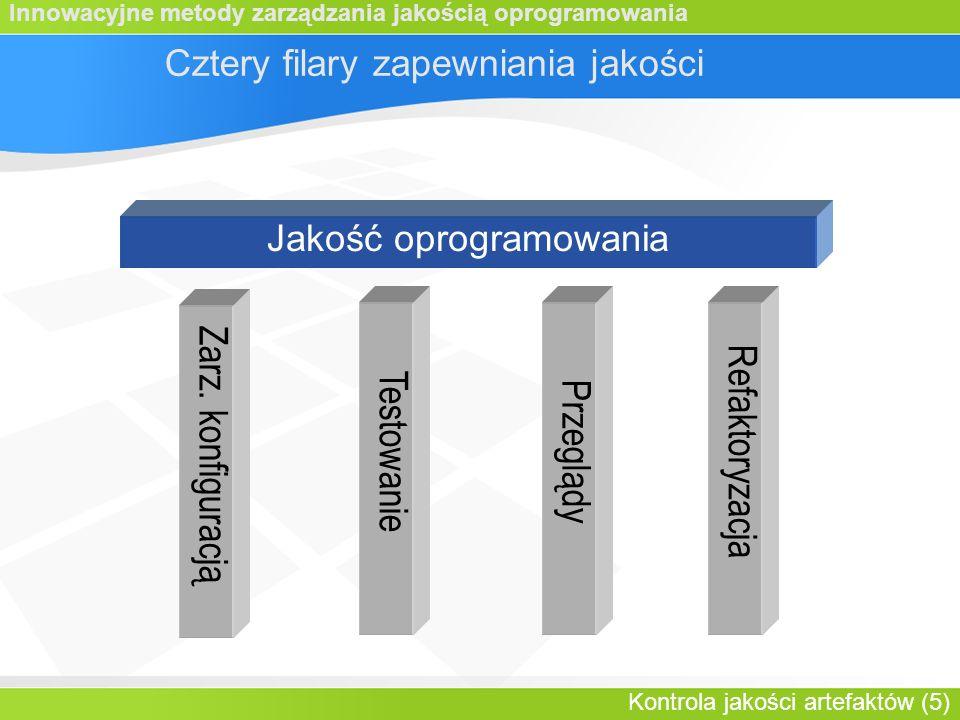 Innowacyjne metody zarządzania jakością oprogramowania Kontrola jakości artefaktów (5) Zarz. konfiguracją TestowaniePrzeglądyRefaktoryzacja Cztery fil