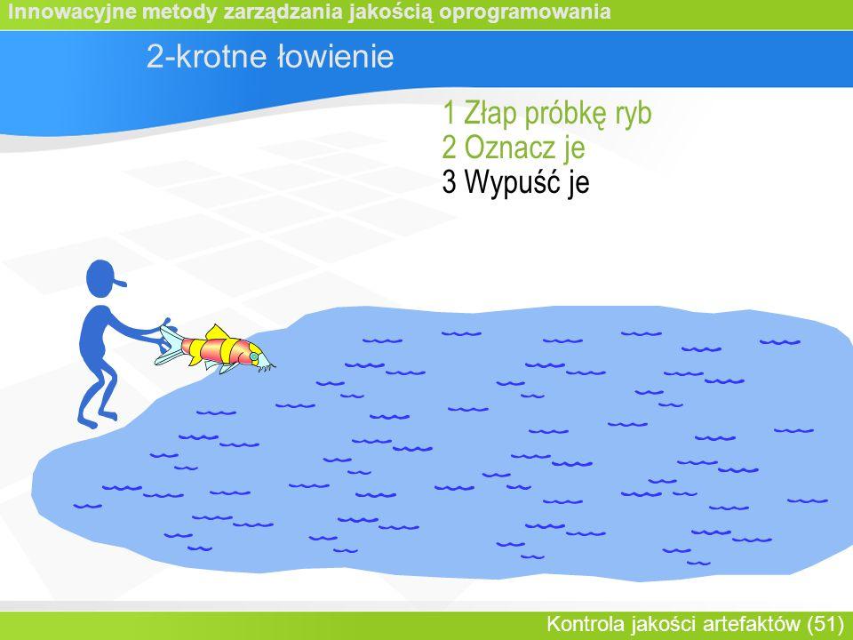 Innowacyjne metody zarządzania jakością oprogramowania Kontrola jakości artefaktów (51) 2-krotne łowienie 1 Złap próbkę ryb 2 Oznacz je 3 Wypuść je