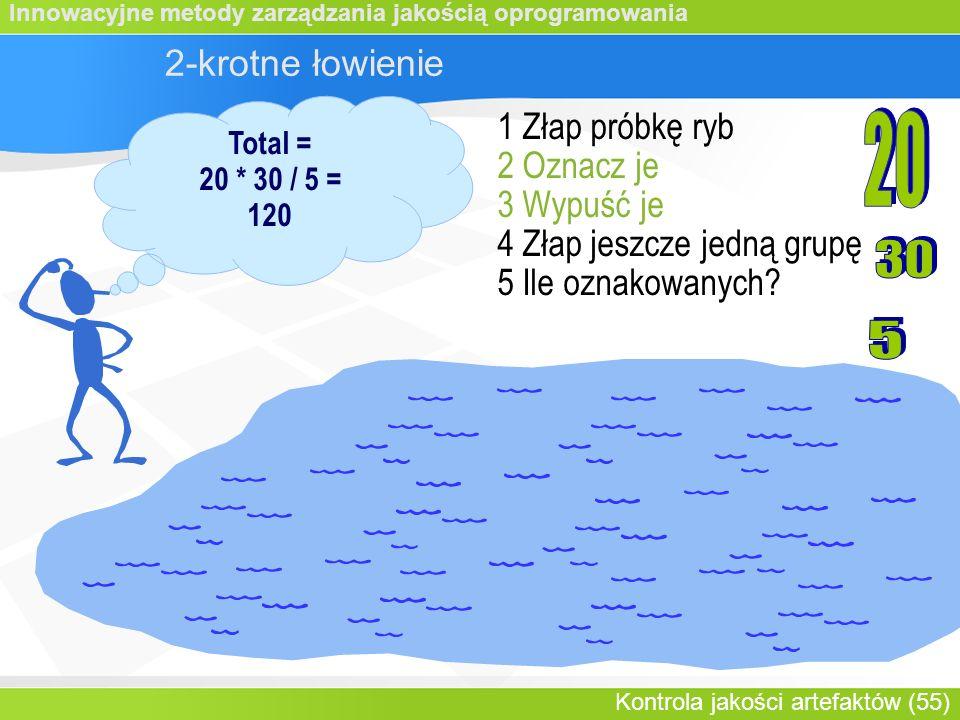 Innowacyjne metody zarządzania jakością oprogramowania Kontrola jakości artefaktów (55) 2-krotne łowienie 1 Złap próbkę ryb 2 Oznacz je 3 Wypuść je 4 Złap jeszcze jedną grupę 5 Ile oznakowanych.