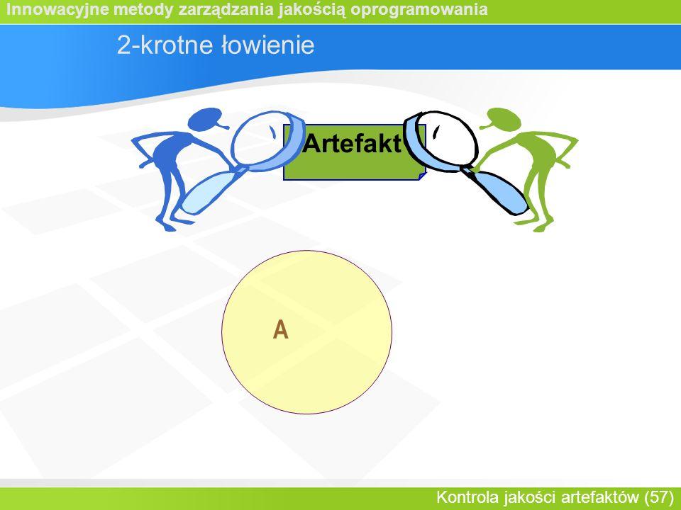 Innowacyjne metody zarządzania jakością oprogramowania Kontrola jakości artefaktów (57) 2-krotne łowienie A Artefakt