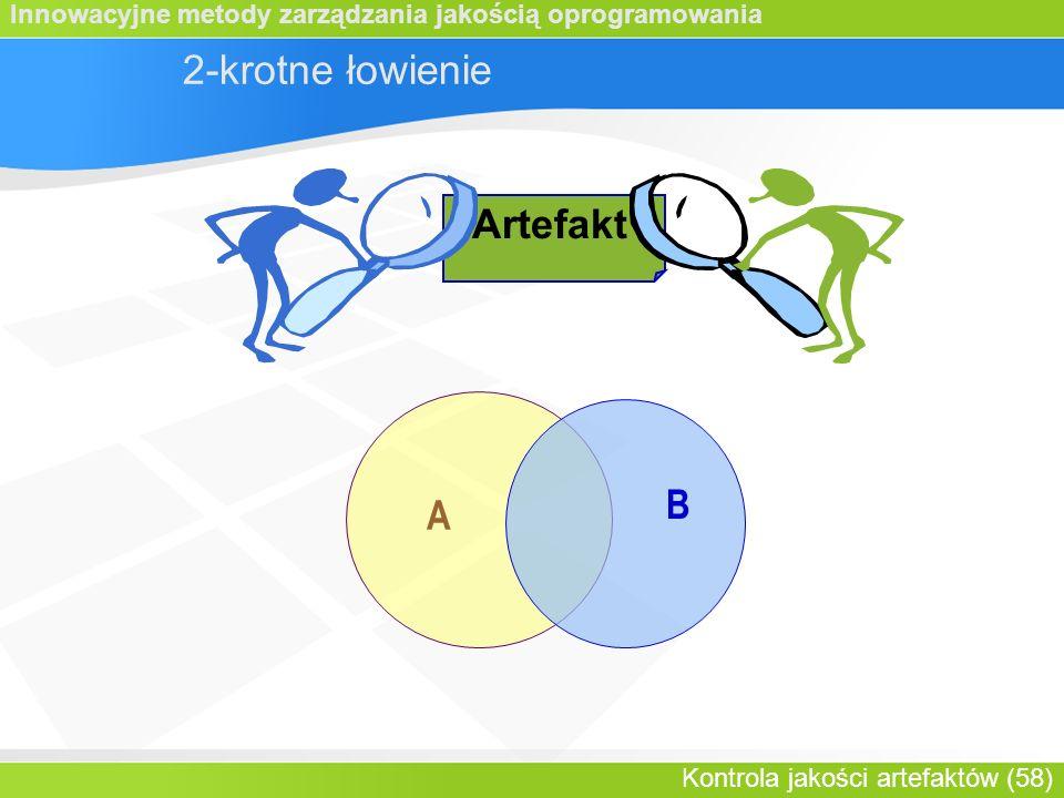 Innowacyjne metody zarządzania jakością oprogramowania Kontrola jakości artefaktów (58) 2-krotne łowienie A B Artefakt