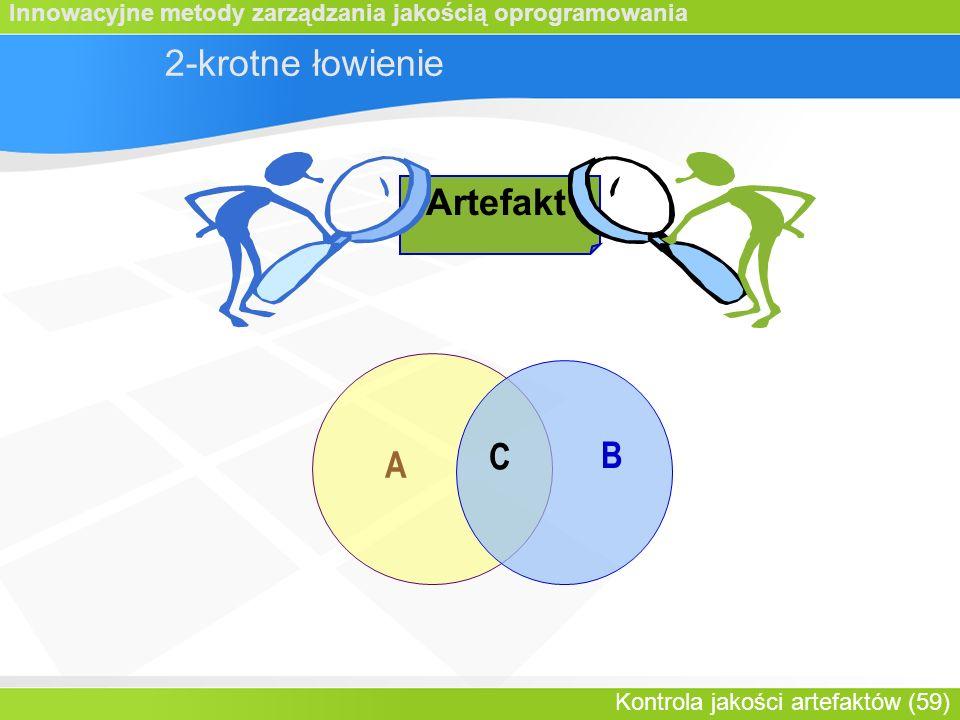 Innowacyjne metody zarządzania jakością oprogramowania Kontrola jakości artefaktów (59) 2-krotne łowienie A B C Artefakt