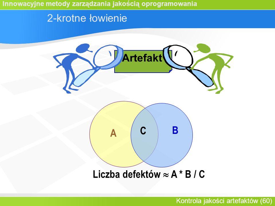 Innowacyjne metody zarządzania jakością oprogramowania Kontrola jakości artefaktów (60) 2-krotne łowienie A B C Liczba defektów  A * B / C Artefakt