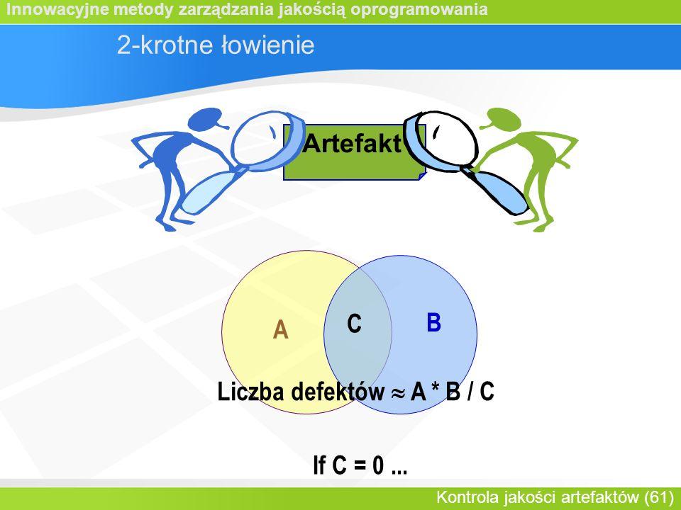 Innowacyjne metody zarządzania jakością oprogramowania Kontrola jakości artefaktów (61) 2-krotne łowienie A B C Liczba defektów  A * B / C If C = 0..