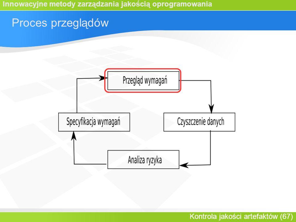 Innowacyjne metody zarządzania jakością oprogramowania Kontrola jakości artefaktów (67) Proces przeglądów