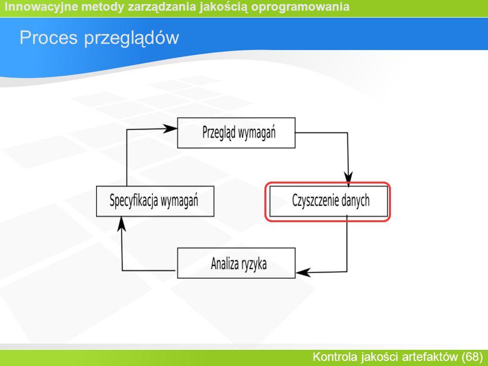 Innowacyjne metody zarządzania jakością oprogramowania Kontrola jakości artefaktów (68) Proces przeglądów