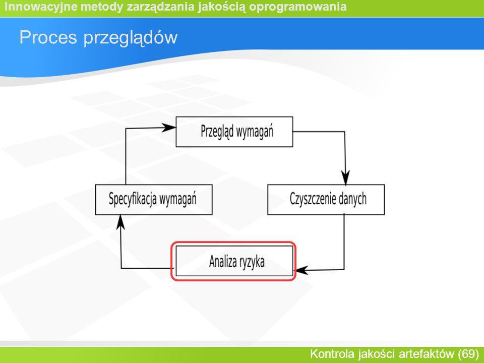 Innowacyjne metody zarządzania jakością oprogramowania Kontrola jakości artefaktów (69) Proces przeglądów