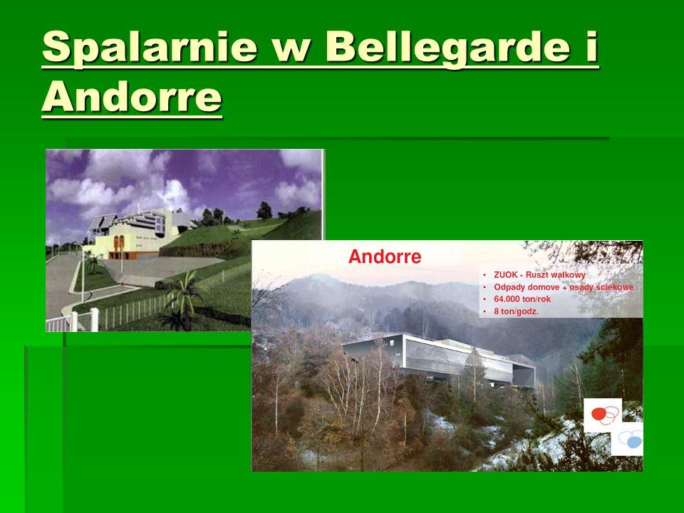 Spalarnie w Bellegarde i Andorre