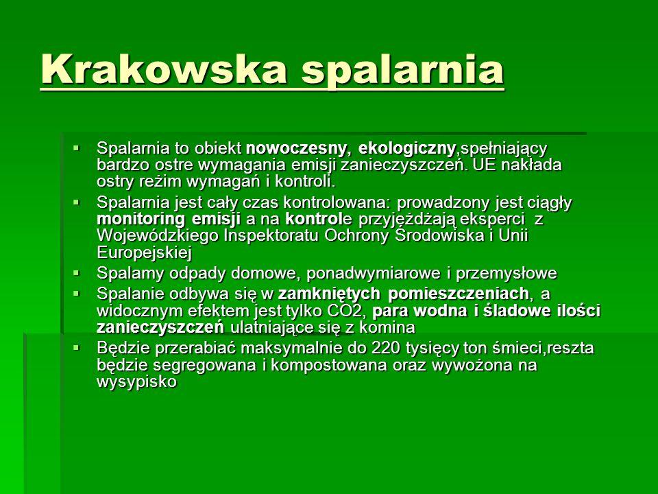 Krakowska spalarnia  Spalarnia to obiekt nowoczesny, ekologiczny,spełniający bardzo ostre wymagania emisji zanieczyszczeń. UE nakłada ostry reżim wym