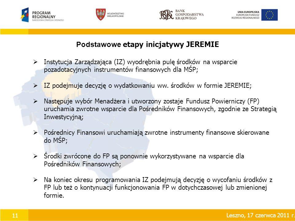 11 Podstawowe etapy inicjatywy JEREMIE  Instytucja Zarządzająca (IZ) wyodrębnia pulę środków na wsparcie pozadotacyjnych instrumentów finansowych dla MŚP;  IZ podejmuje decyzję o wydatkowaniu ww.