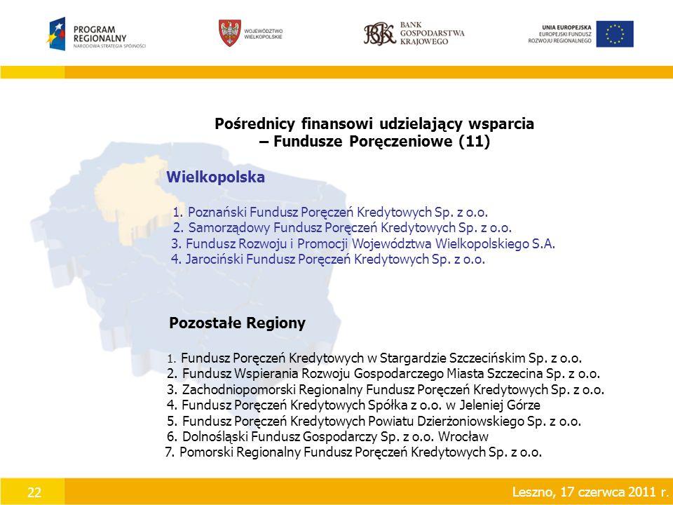 22 Pośrednicy finansowi udzielający wsparcia – Fundusze Poręczeniowe (11) Wielkopolska 1.